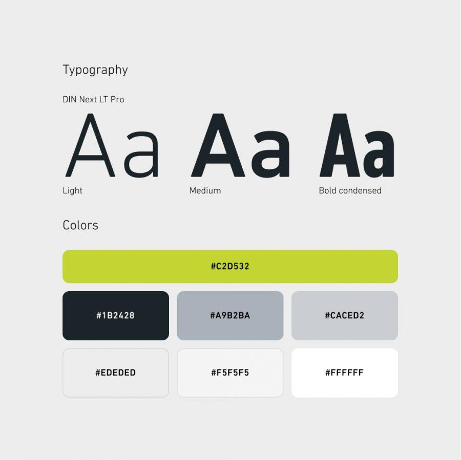 EAB webbplats – designsystem identitet