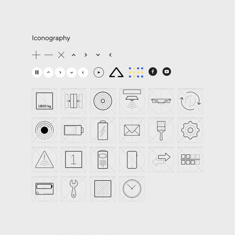 Designsystem ikonografi – Radioshuttle webbplats
